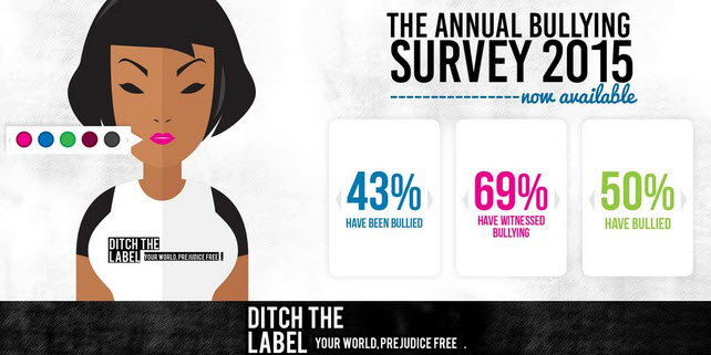 Ditch The Label's large logo for the 2015 Bullying Survey